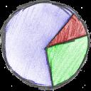 statistic2